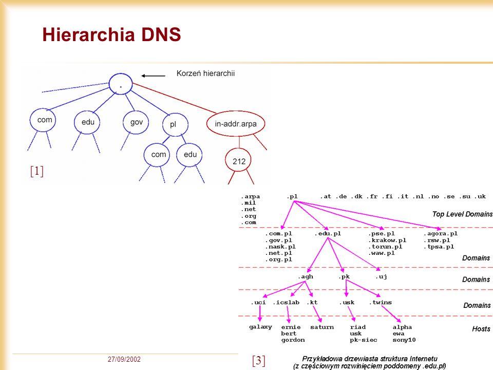 Hierarchia DNS [1] 27/09/2002 [3]